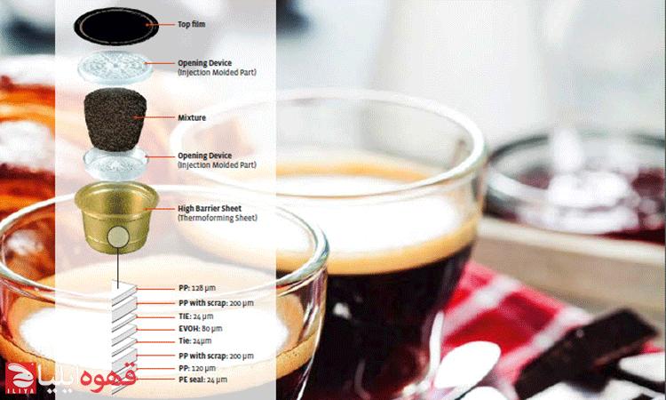 ساختار کپسول قهوه