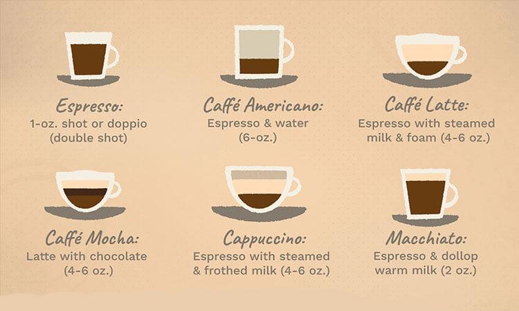 ترکیبات مختلف اسپرسو با شیر