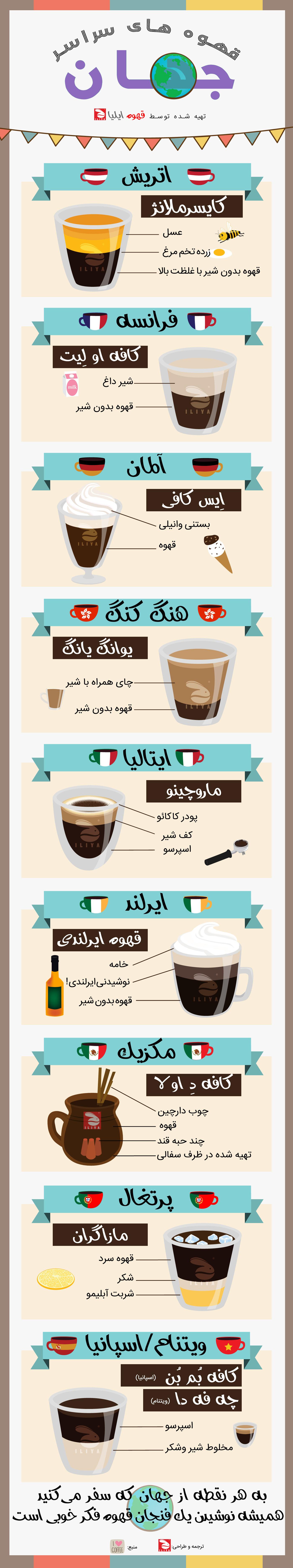 قهوه در جهان