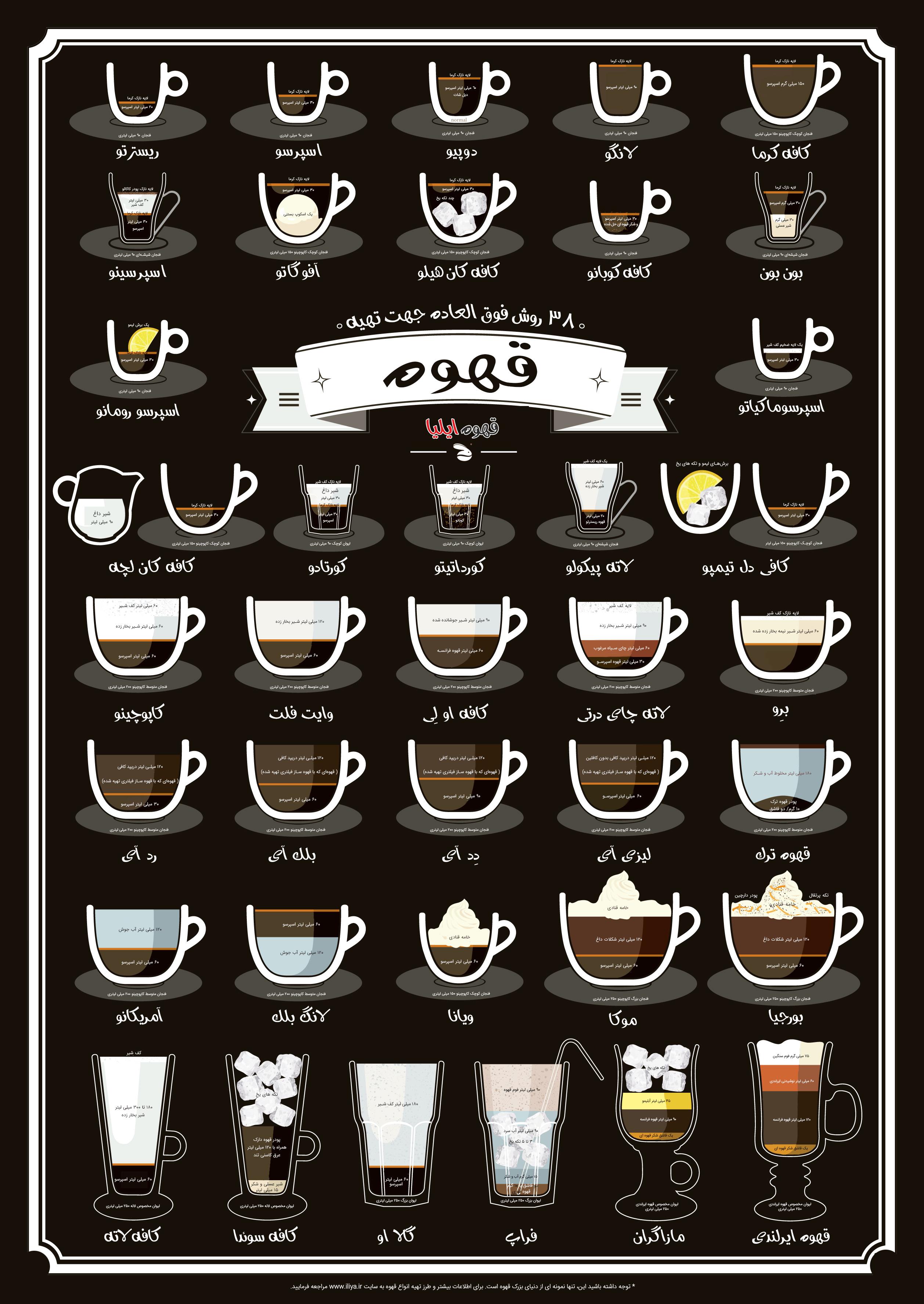 اینفوگرافیک : 38 روش برای تهیه انواع نوشدنی قهوه