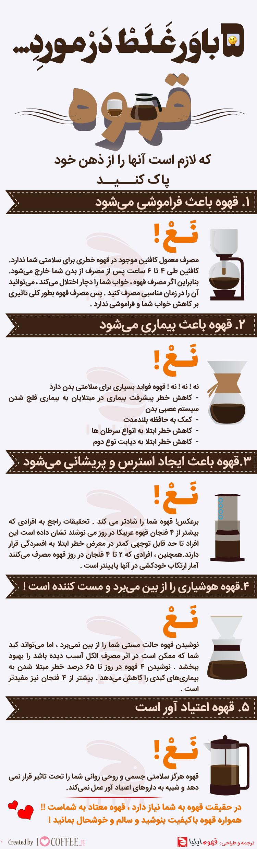 5 باور غلط در مورد قهوه !!!